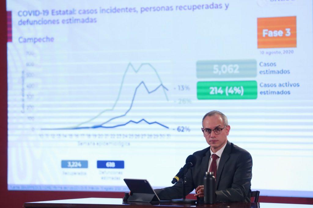 Coronavirus 10 de agosto. Hay 485 mil infecciones por Covid en México;  hay 53 mil muertos